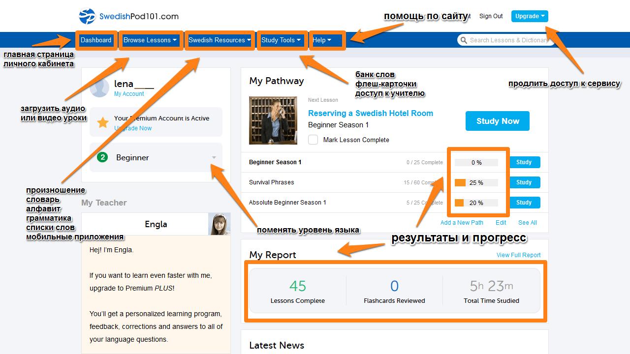 Личный кабинет на сайте swedishpod101.com